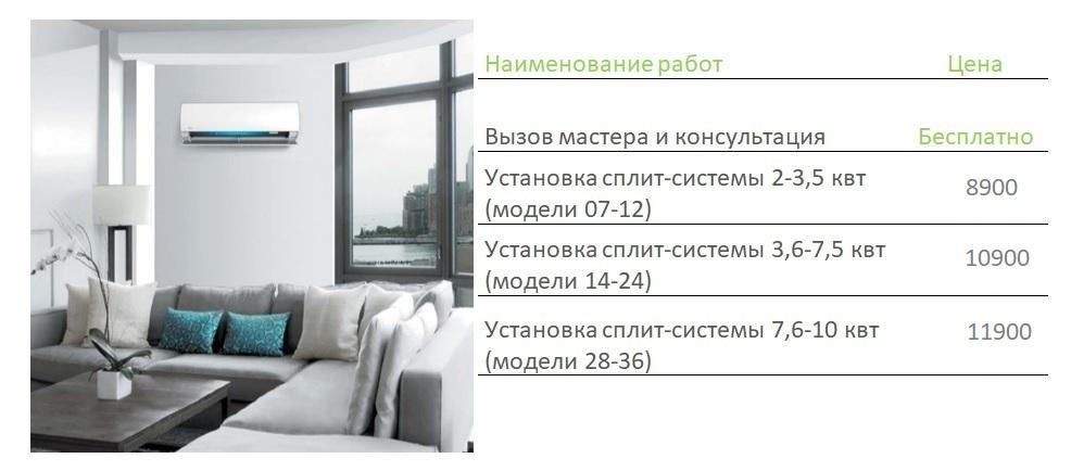 Установка кондиционеров екатеринбург цены что включает в себя сервисное обслуживание на кондиционеры